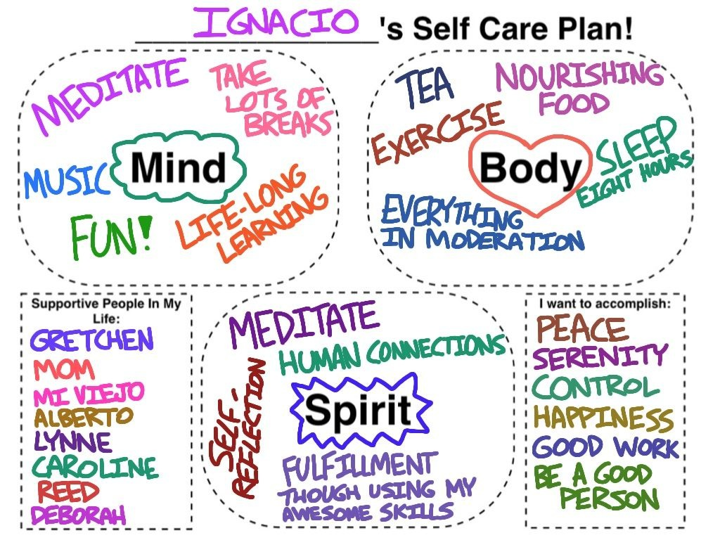 Self-Care Plan as completed by Ignacio