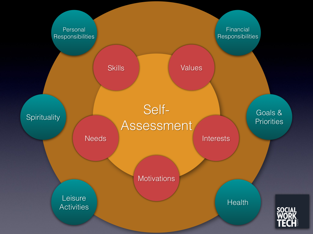 Color PNG of self-assessment