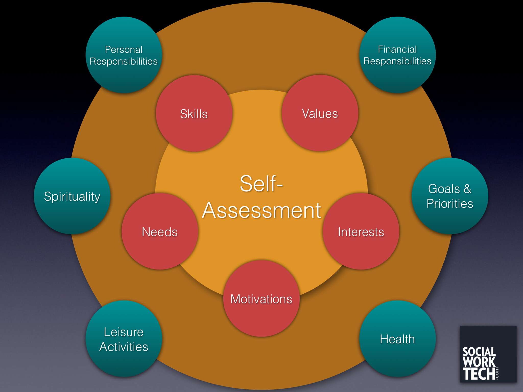 essays on social work assessment