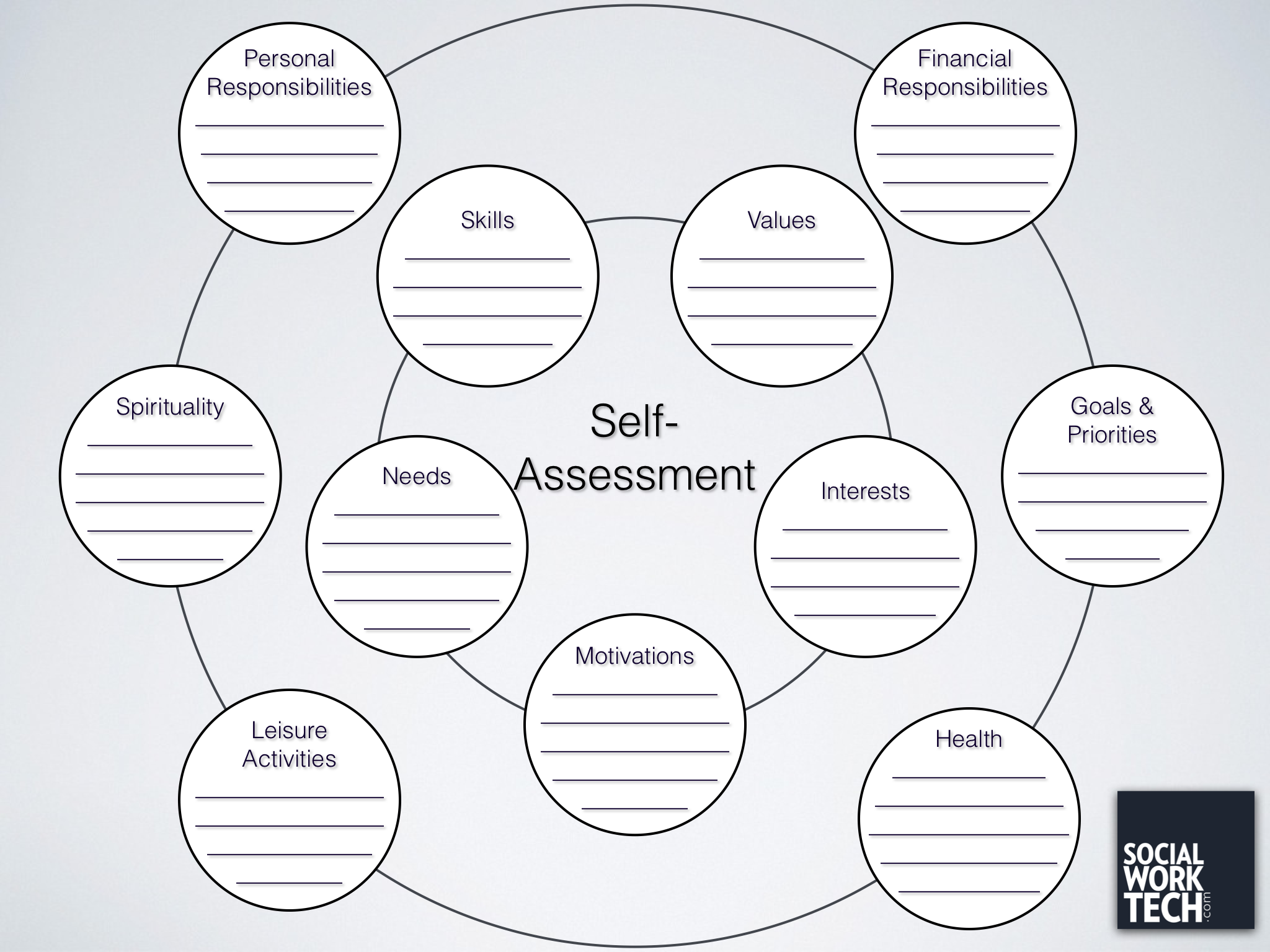 Social Work Worksheets : A self assessment tool for clients and social work