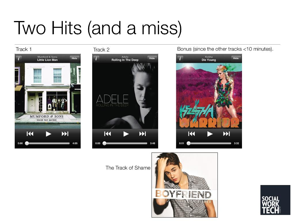 Picture of three songs by Mumford and Sons, Adele, and Keisha with a shameful track of a teen pop star.