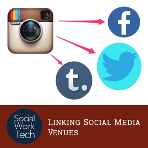 A visual with linking Instagram pointing to Facebook, Twitter, and Tumblr