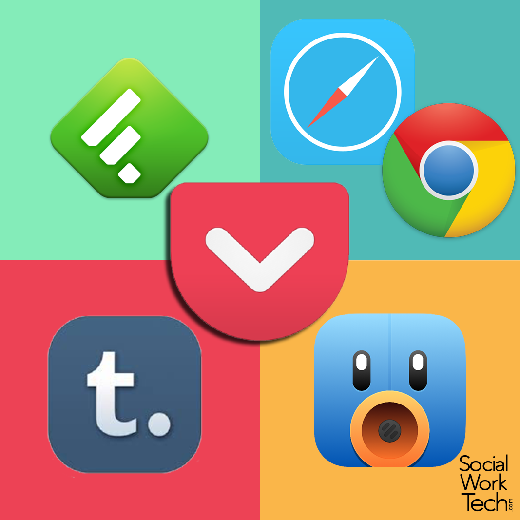 Includes: Feedly, Your Favorite Browser, Tumblr, and Twitter Apps